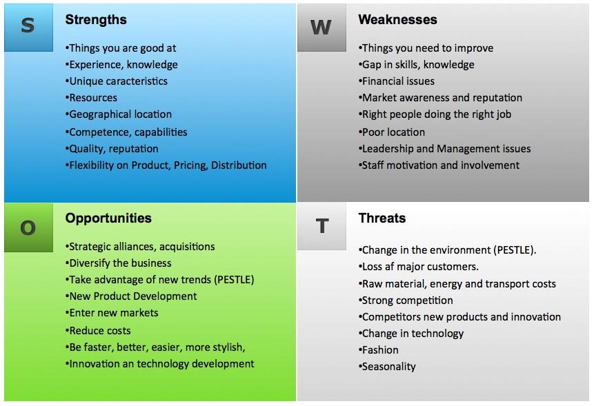 Balanced Scorecard Examples and Templates  Smartsheet
